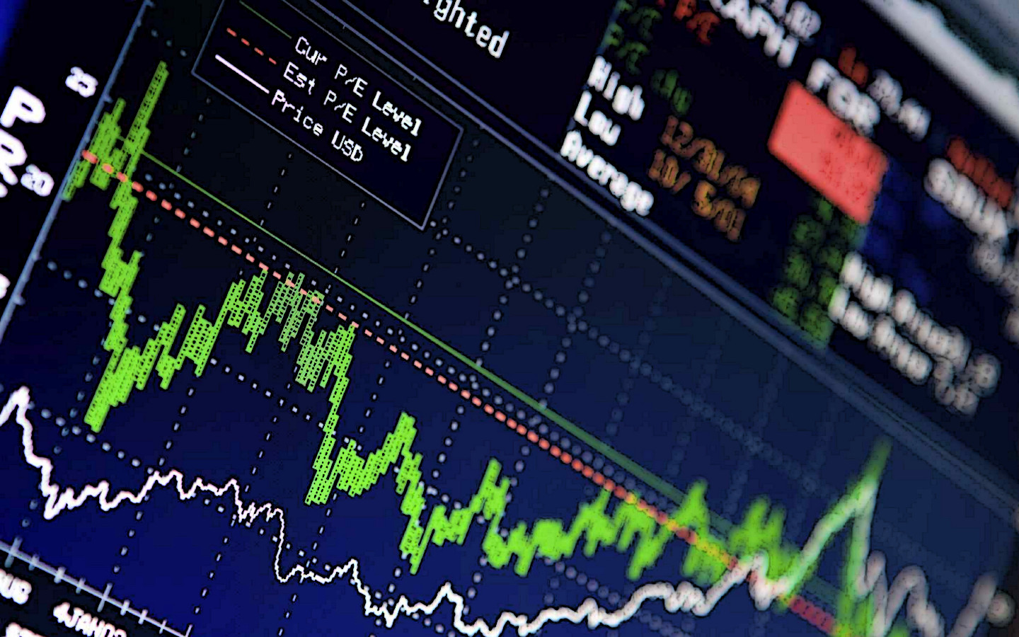 Forex trading or stock