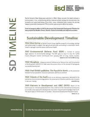 Sustainable Development Timeline (Cover